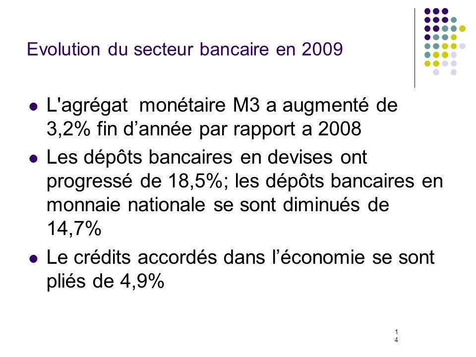 14 Evolution du secteur bancaire en 2009 L agrégat monétaire M3 a augmenté de 3,2% fin dannée par rapport a 2008 Les dépôts bancaires en devises ont progressé de 18,5%; les dépôts bancaires en monnaie nationale se sont diminués de 14,7% Le crédits accordés dans léconomie se sont pliés de 4,9%