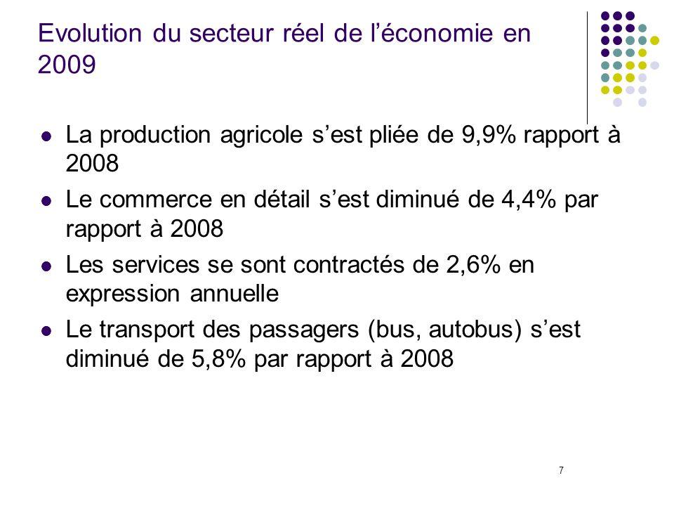 7 Evolution du secteur réel de léconomie en 2009 La production agricole sest pliée de 9,9% rapport à 2008 Le commerce en détail sest diminué de 4,4% par rapport à 2008 Les services se sont contractés de 2,6% en expression annuelle Le transport des passagers (bus, autobus) sest diminué de 5,8% par rapport à 2008