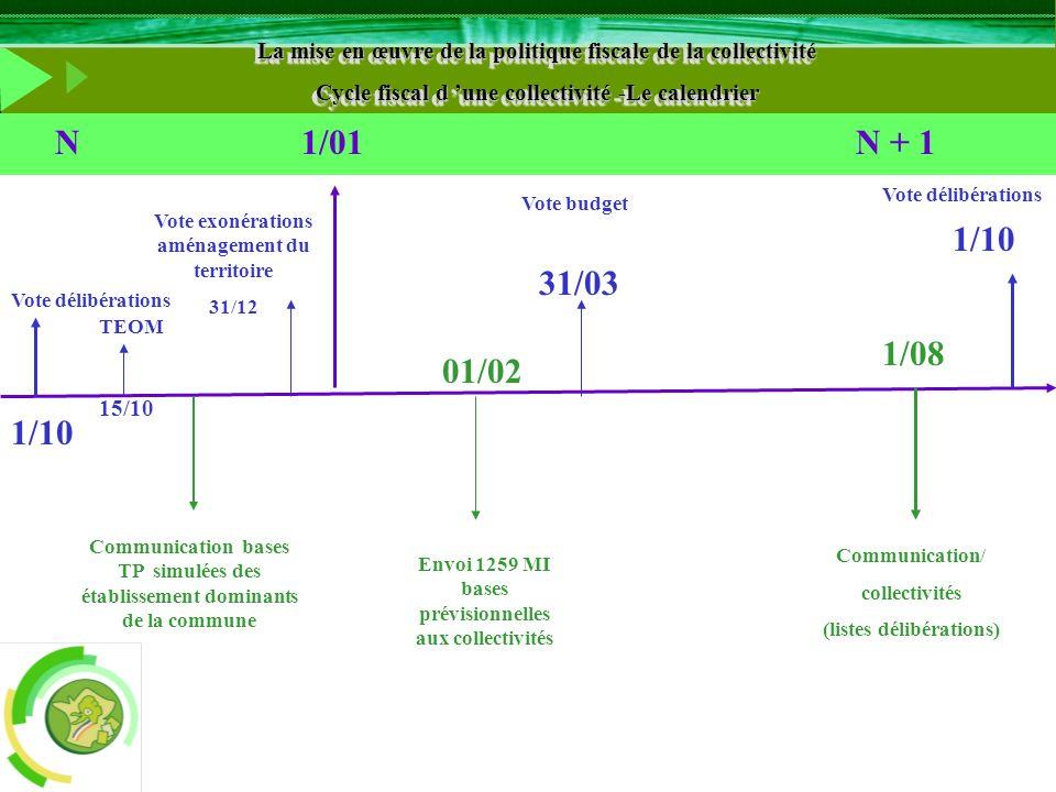 1/01NN + 1 1/10 Vote délibérations Vote budget 31/03 Envoi 1259 MI bases prévisionnelles aux collectivités Vote exonérations aménagement du territoire