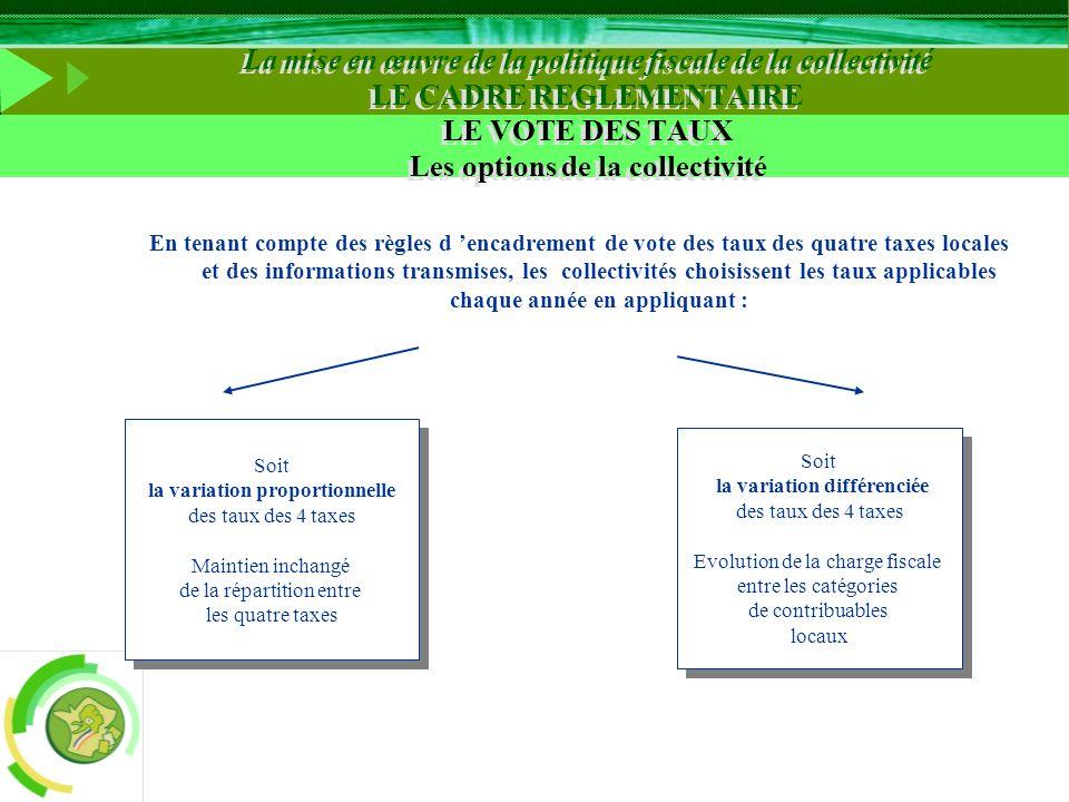 La mise en œuvre de la politique fiscale de la collectivité LE CADRE REGLEMENTAIRE LE VOTE DES TAUX Les options de la collectivité En tenant compte de