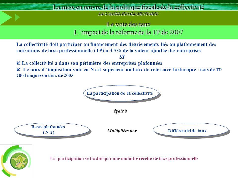 La collectivité doit participer au financement des dégrèvements liés au plafonnement des cotisations de taxe professionnelle (TP) à 3,5% de la valeur