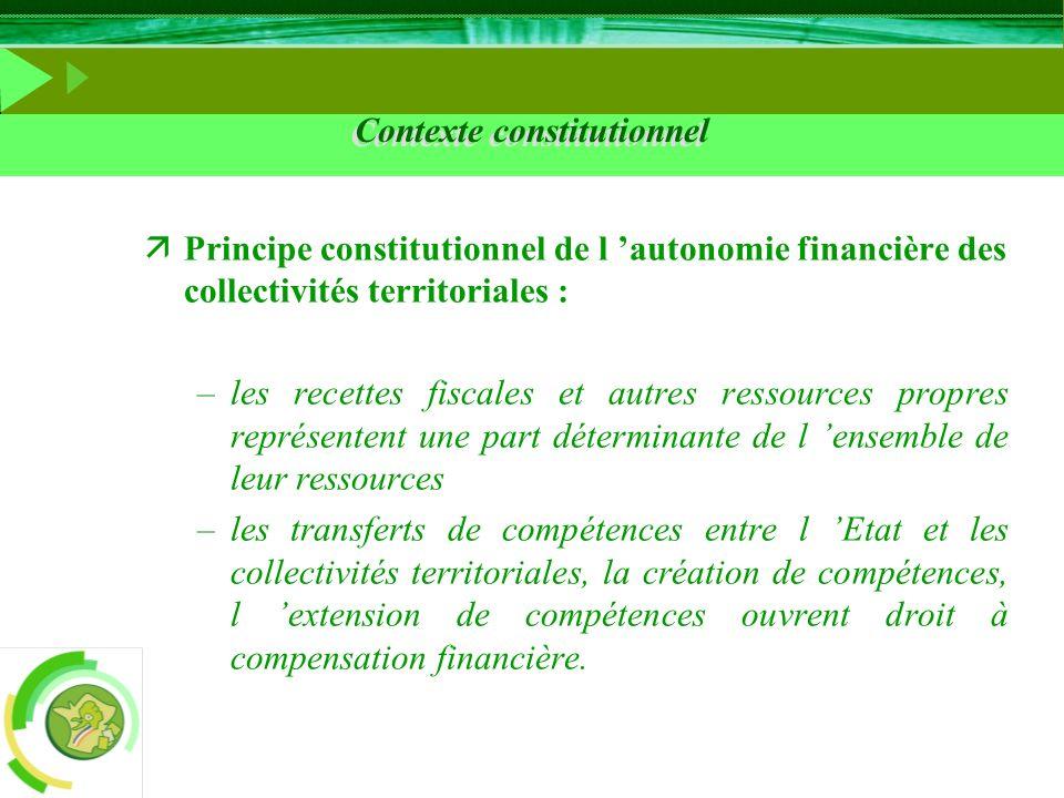Contexte constitutionnel äPrincipe constitutionnel de l autonomie financière des collectivités territoriales : –les recettes fiscales et autres ressou