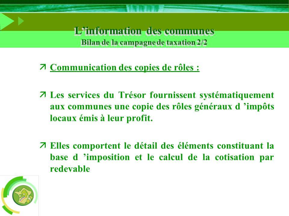 Linformation des communes Bilan de la campagne de taxation 2/2 äCommunication des copies de rôles : äLes services du Trésor fournissent systématiqueme
