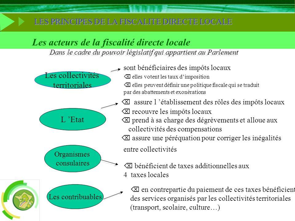 LES PRINCIPES DE LA FISCALITE DIRECTE LOCALE LES PRINCIPES DE LA FISCALITE DIRECTE LOCALE Les acteurs de la fiscalité directe locale Les collectivités