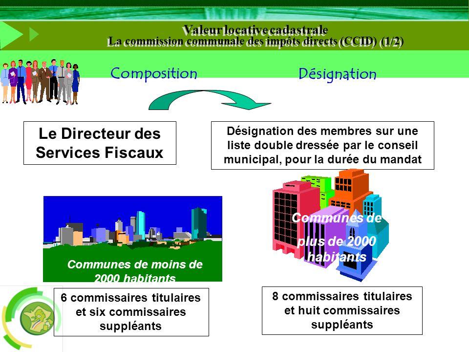 Composition Le Directeur des Services Fiscaux Désignation Désignation des membres sur une liste double dressée par le conseil municipal, pour la durée