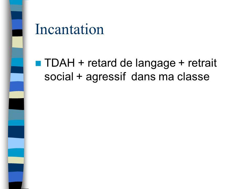 Incantation TDAH + retard de langage + retrait social + agressif dans ma classe