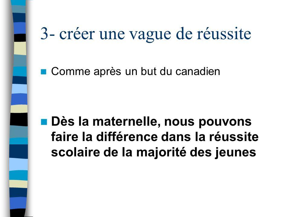 3- créer une vague de réussite Comme après un but du canadien Dès la maternelle, nous pouvons faire la différence dans la réussite scolaire de la majorité des jeunes