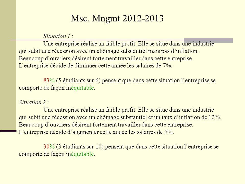 Classe HEC 2009-2010 : Résultats Situation 1 : Une entreprise réalise un faible profit.