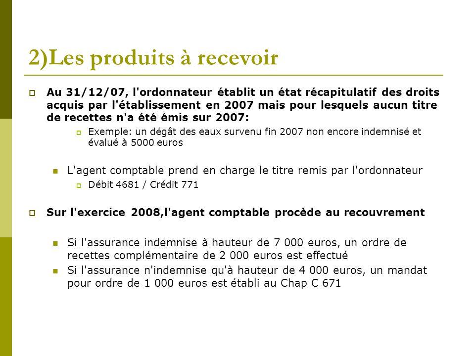 2)Les produits à recevoir Au 31/12/07, l'ordonnateur établit un état récapitulatif des droits acquis par l'établissement en 2007 mais pour lesquels au