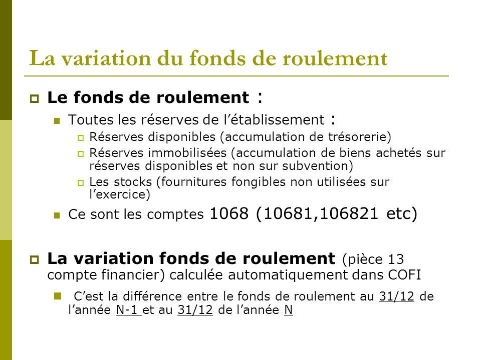 La variation du fonds de roulement Le fonds de roulement : Toutes les réserves de létablissement : Réserves disponibles (accumulation de trésorerie) R