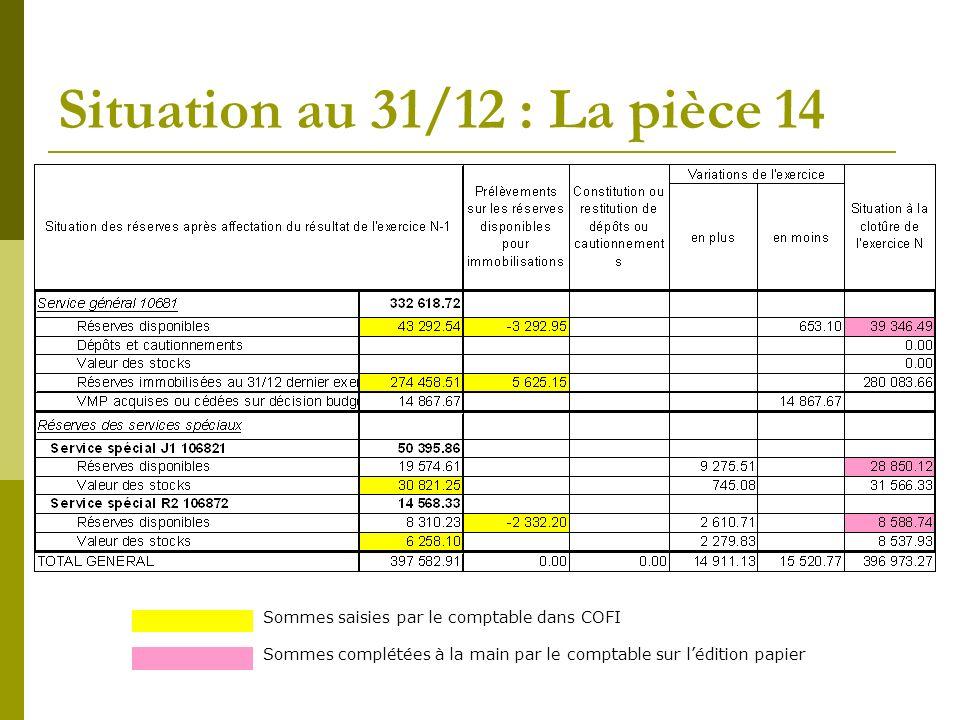 Situation au 31/12 : La pièce 14 Sommes saisies par le comptable dans COFI Sommes complétées à la main par le comptable sur lédition papier