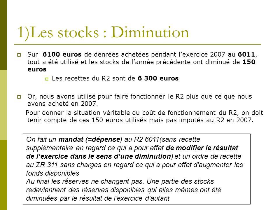 1)Les stocks : Diminution Sur 6100 euros de denrées achetées pendant lexercice 2007 au 6011, tout a été utilisé et les stocks de lannée précédente ont