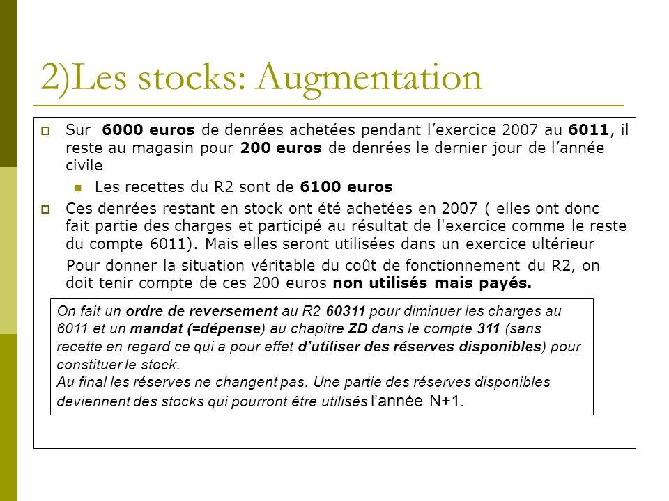 2)Les stocks: Augmentation Sur 6000 euros de denrées achetées pendant lexercice 2007 au 6011, il reste au magasin pour 200 euros de denrées le dernier
