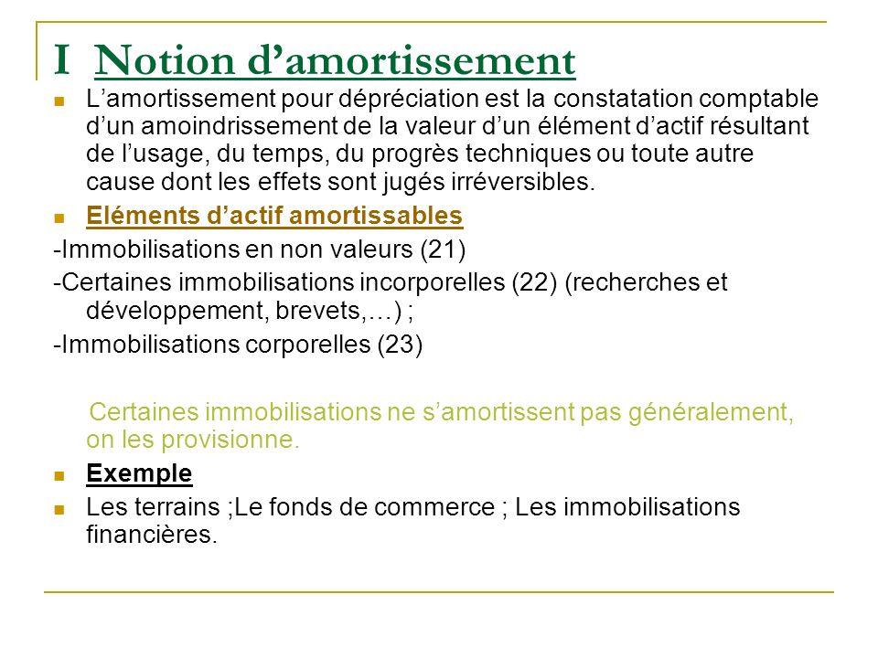 II Concepts fondamentaux valeur dorigine (VO) Cest le coût dacquisition de limmobilisation amortissable (hors TVA récupérable).