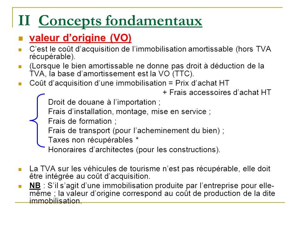 II Concepts fondamentaux valeur dorigine (VO) Cest le coût dacquisition de limmobilisation amortissable (hors TVA récupérable). (Lorsque le bien amort