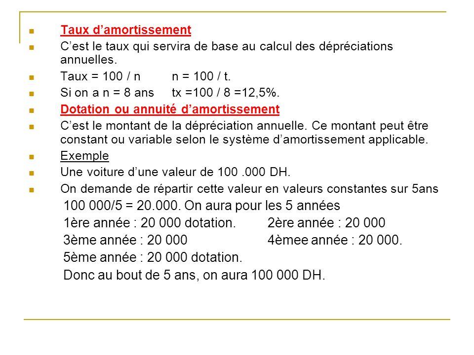 Taux damortissement Cest le taux qui servira de base au calcul des dépréciations annuelles. Taux = 100 / n n = 100 / t. Si on a n = 8 ans tx =100 / 8
