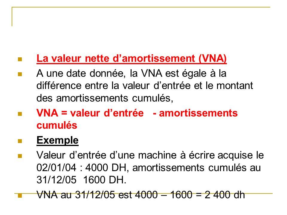 La valeur nette damortissement (VNA) A une date donnée, la VNA est égale à la différence entre la valeur dentrée et le montant des amortissements cumu