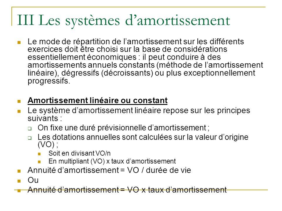 III Les systèmes damortissement Le mode de répartition de lamortissement sur les différents exercices doit être choisi sur la base de considérations e