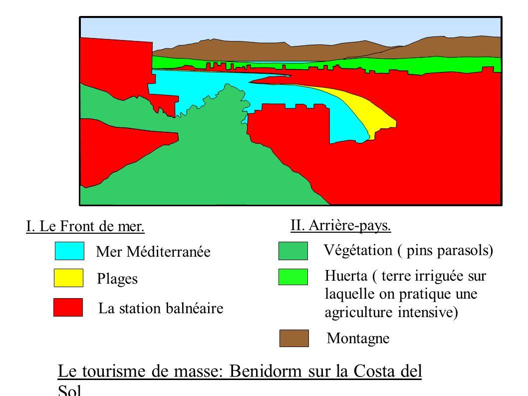 I. Le Front de mer. Mer Méditerranée II. Arrière-pays.