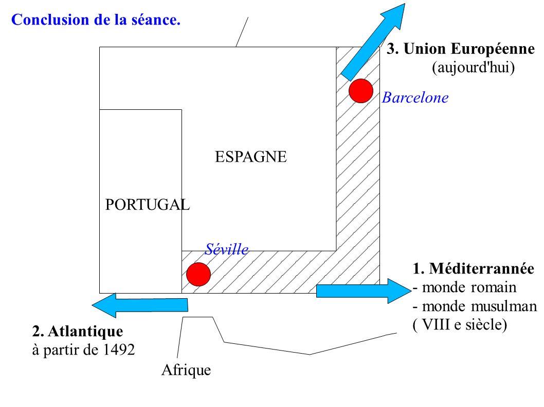 Barcelone 1. Méditerrannée - monde romain - monde musulman ( VIII e siècle) Afrique 2.