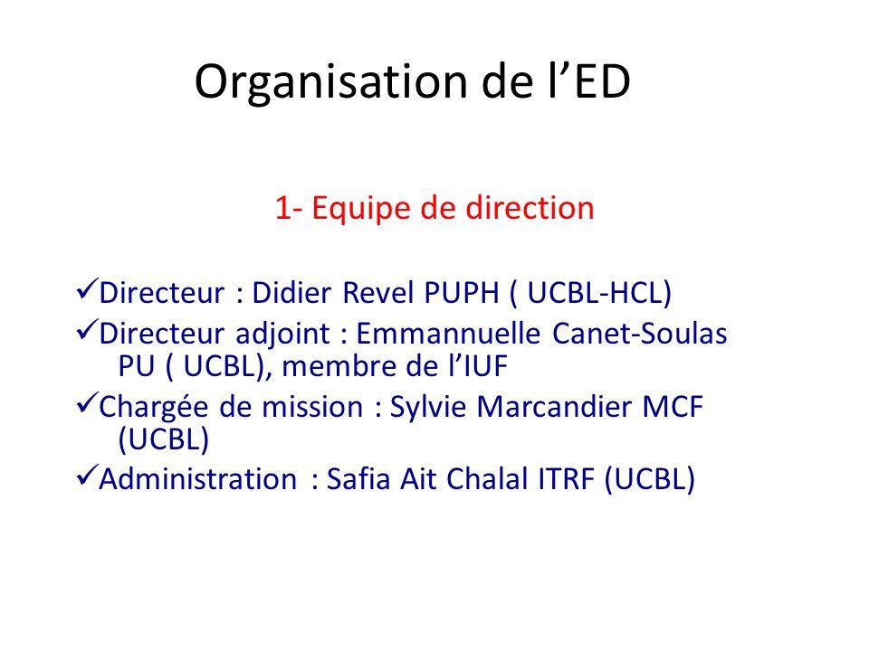 2- Conseil Scientifique et Pédagogique (26 membres) - 4 membres de léquipe de direction - 7 représentants des principales thématiques scientifiques - 9 représentants des EAD et extérieurs - 6 représentants des étudiants