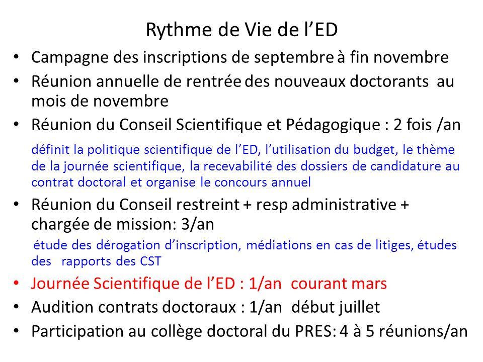 Recommandations après Visite comité AERES de 2010 Une réunion de rentrée pour les doctorants en première année : informations, rôle de lED,….