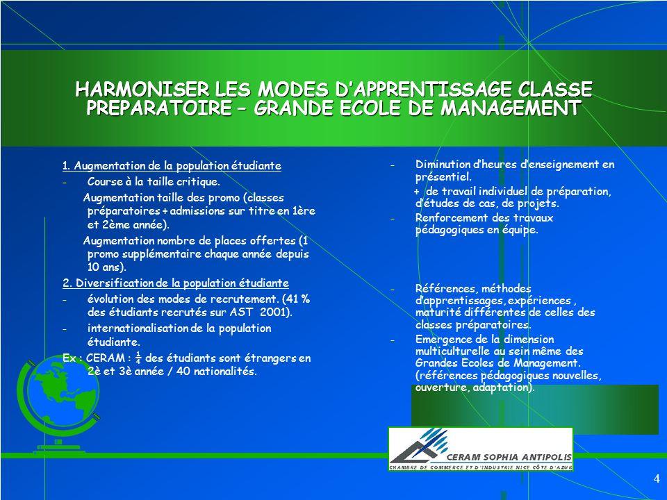4 HARMONISER LES MODES DAPPRENTISSAGE CLASSE PREPARATOIRE – GRANDE ECOLE DE MANAGEMENT 1.