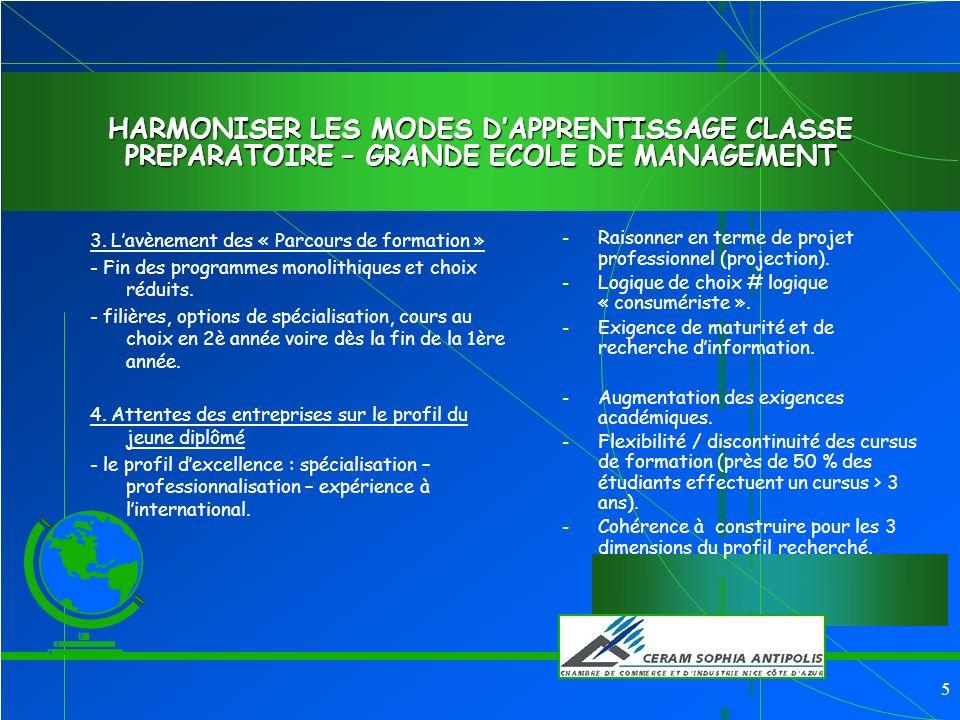 5 HARMONISER LES MODES DAPPRENTISSAGE CLASSE PREPARATOIRE – GRANDE ECOLE DE MANAGEMENT 3.