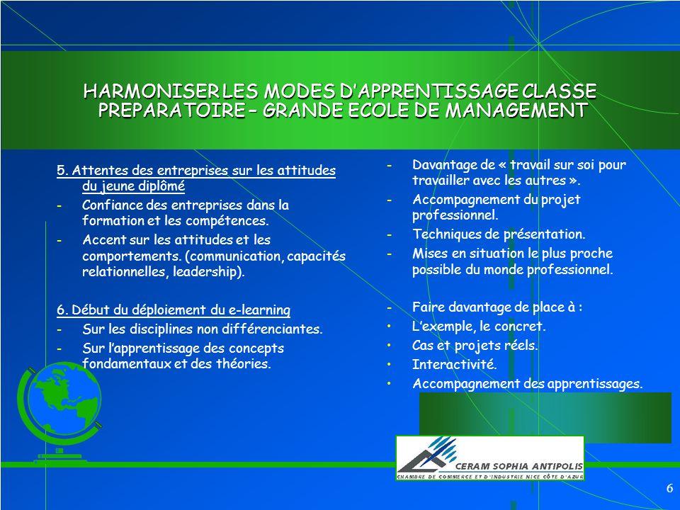 6 HARMONISER LES MODES DAPPRENTISSAGE CLASSE PREPARATOIRE – GRANDE ECOLE DE MANAGEMENT 5.