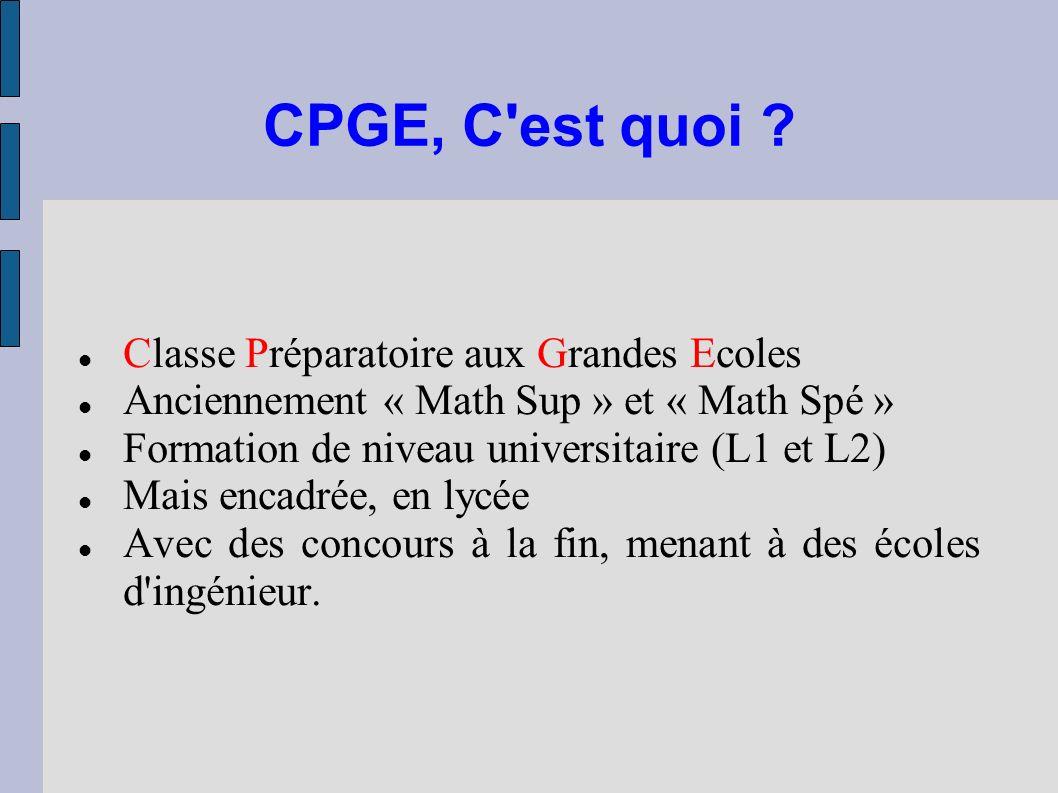 CPGE, C'est quoi ? Classe Préparatoire aux Grandes Ecoles Anciennement « Math Sup » et « Math Spé » Formation de niveau universitaire (L1 et L2) Mais