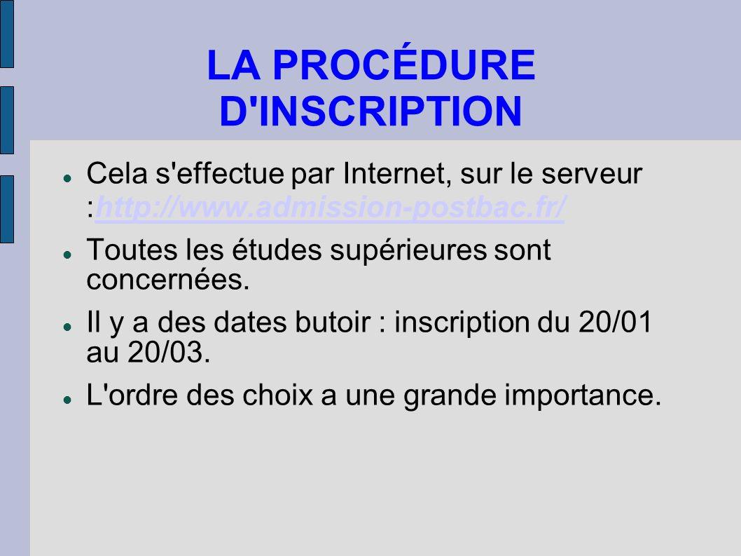 LA PROCÉDURE D'INSCRIPTION Cela s'effectue par Internet, sur le serveur :http://www.admission-postbac.fr/http://www.admission-postbac.fr/ Toutes les é