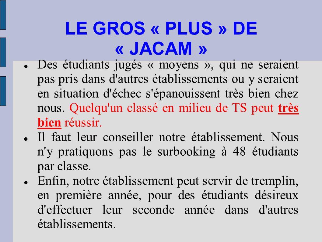 LE GROS « PLUS » DE « JACAM » Des étudiants jugés « moyens », qui ne seraient pas pris dans d'autres établissements ou y seraient en situation d'échec