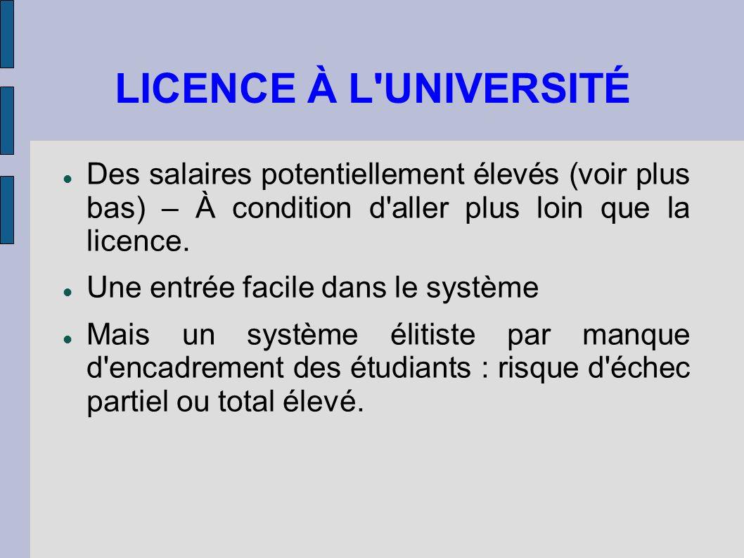 LICENCE À L'UNIVERSITÉ Des salaires potentiellement élevés (voir plus bas) – À condition d'aller plus loin que la licence. Une entrée facile dans le s
