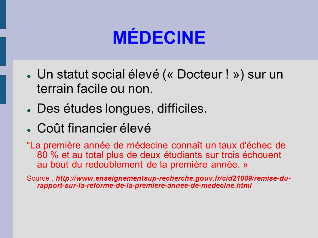 MÉDECINE Un statut social élevé (« Docteur ! ») sur un terrain facile ou non. Des études longues, difficiles. Coût financier élevé La première année d