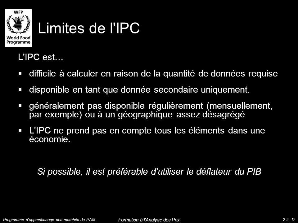 Limites de l'IPC L'IPC est… difficile à calculer en raison de la quantité de données requise disponible en tant que donnée secondaire uniquement. géné