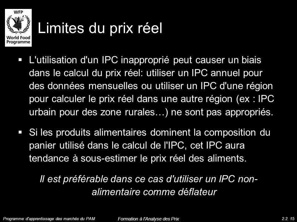 Limites du prix réel L'utilisation d'un IPC inapproprié peut causer un biais dans le calcul du prix réel: utiliser un IPC annuel pour des données mens