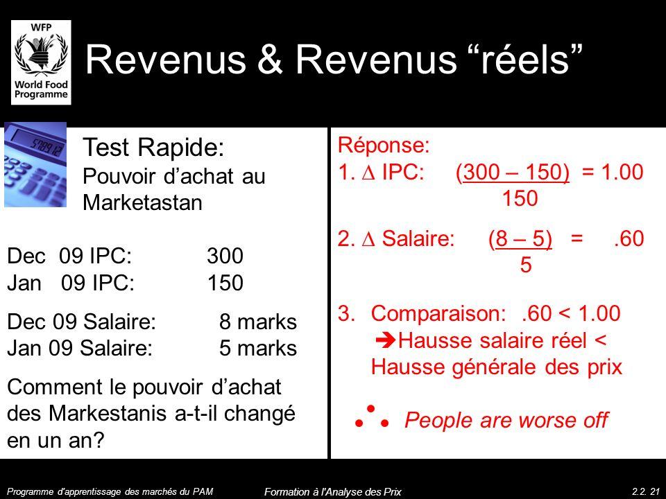 Revenus & Revenus réels Pour savoir si le pouvoir dachat des gens change dune année sur lautre: 1.Calculer annuelle de IPC 2.Calculer annuelle salaire