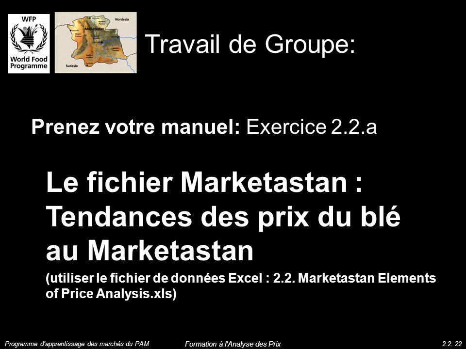 Prenez votre manuel: Exercice 2.2.a Le fichier Marketastan : Tendances des prix du blé au Marketastan (utiliser le fichier de données Excel : 2.2. Mar