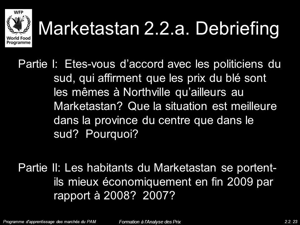 Marketastan 2.2.a. Debriefing Partie I: Etes-vous daccord avec les politiciens du sud, qui affirment que les prix du blé sont les mêmes à Northville q