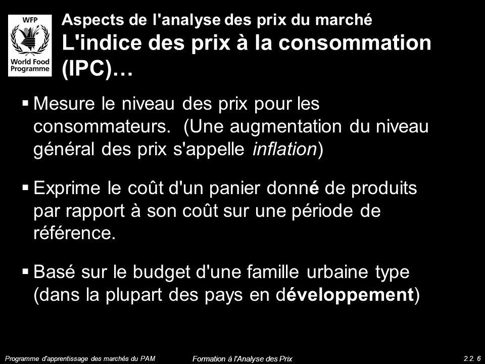 Aspects de l'analyse des prix du marché L'indice des prix à la consommation (IPC)… Mesure le niveau des prix pour les consommateurs. (Une augmentation
