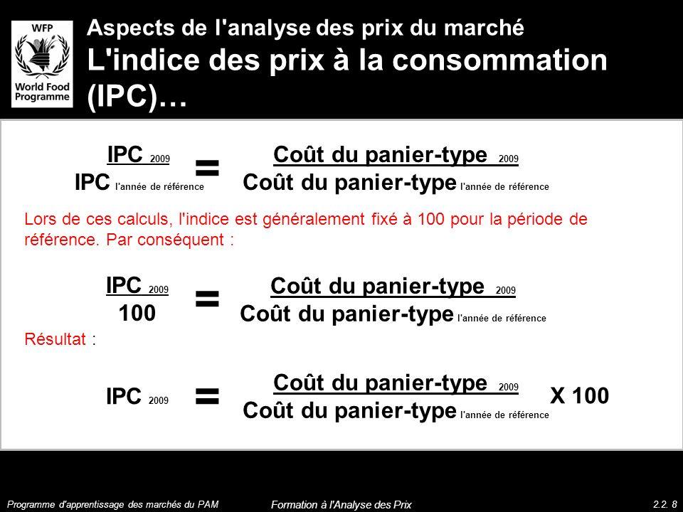 Aspects de l'analyse des prix du marché L'indice des prix à la consommation (IPC)… IPC 2009 IPC l'année de référence Coût du panier-type 2009 Coût du