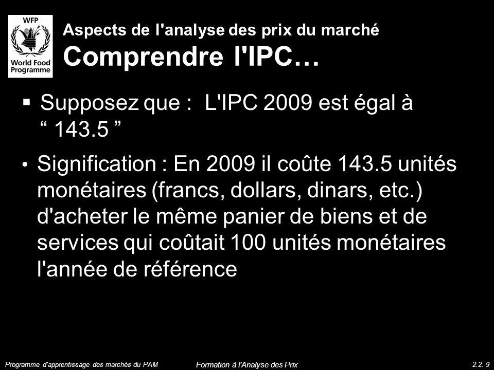 Supposez que : L'IPC 2009 est égal à 143.5 Signification : En 2009 il coûte 143.5 unités monétaires (francs, dollars, dinars, etc.) d'acheter le même