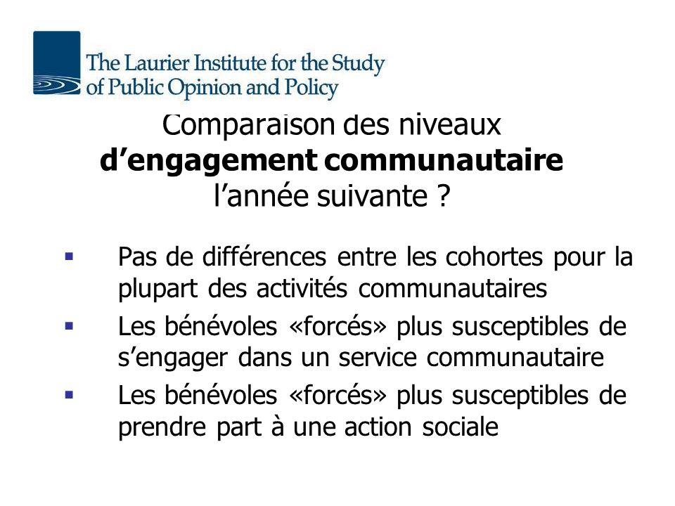 Comparaison des niveaux dengagement communautaire lannée suivante .