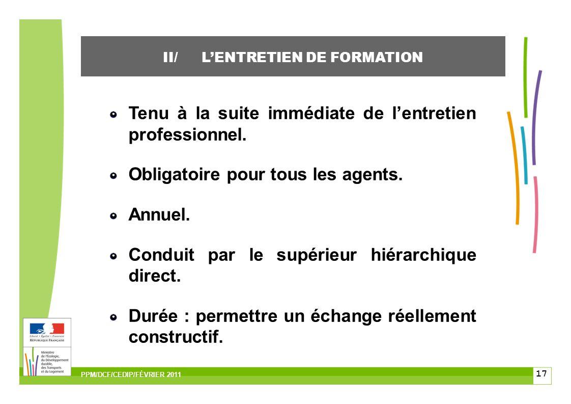 17 II/LENTRETIEN DE FORMATION Tenu à la suite immédiate de lentretien professionnel.