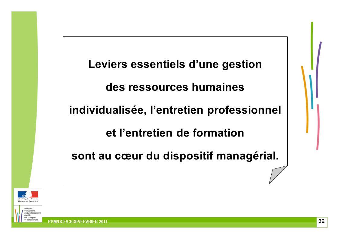 32 Leviers essentiels dune gestion des ressources humaines individualisée, lentretien professionnel et lentretien de formation sont au cœur du dispositif managérial.