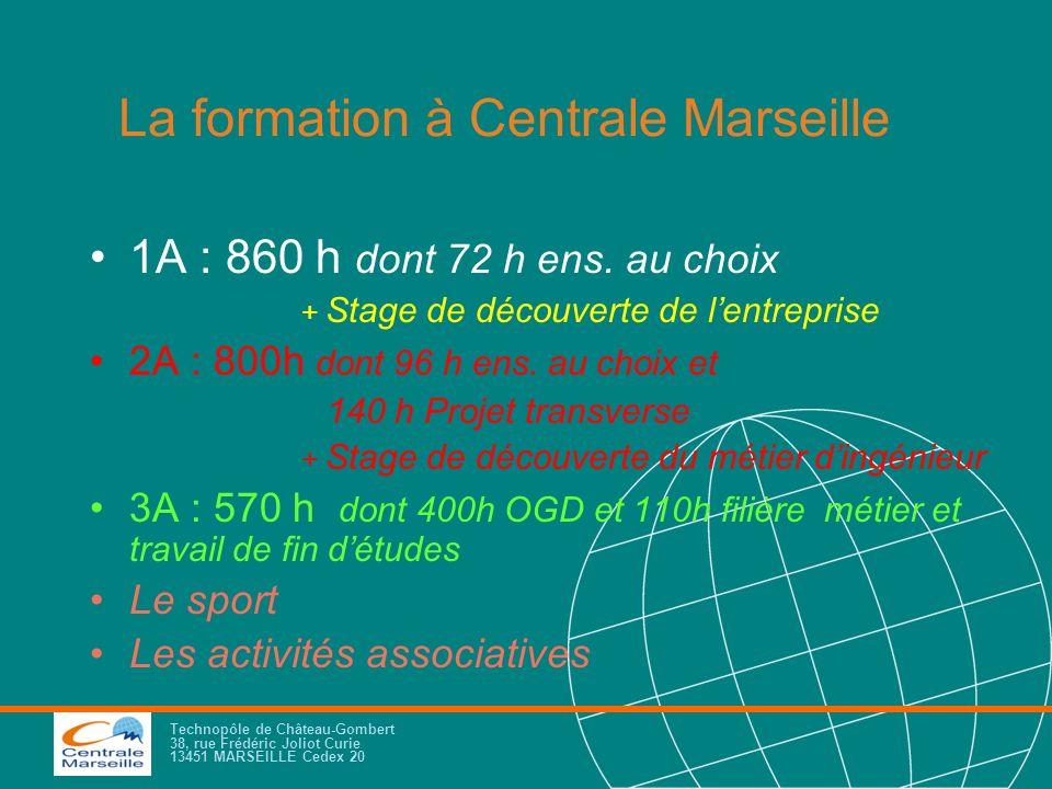 Technopôle de Château-Gombert 38, rue Frédéric Joliot Curie 13451 MARSEILLE Cedex 20 La formation à Centrale Marseille 1A : 860 h dont 72 h ens. au ch