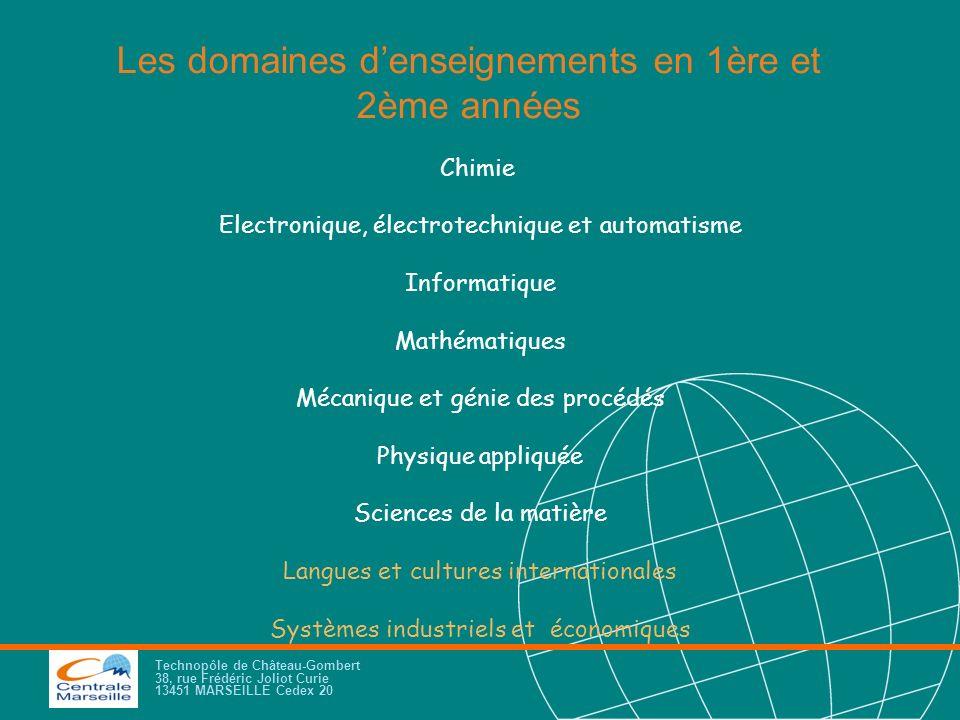 Technopôle de Château-Gombert 38, rue Frédéric Joliot Curie 13451 MARSEILLE Cedex 20 Les domaines denseignements en 1ère et 2ème années Chimie Electro