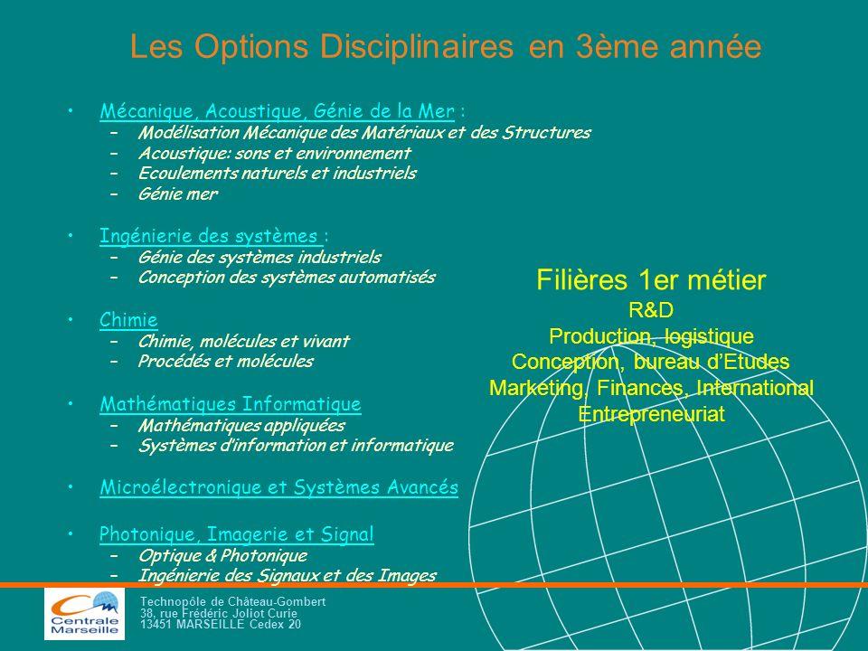 Technopôle de Château-Gombert 38, rue Frédéric Joliot Curie 13451 MARSEILLE Cedex 20 Les Options Disciplinaires en 3ème année Mécanique, Acoustique, G