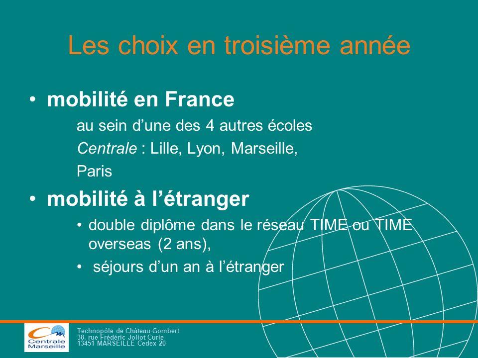 Technopôle de Château-Gombert 38, rue Frédéric Joliot Curie 13451 MARSEILLE Cedex 20 Les choix en troisième année mobilité en France au sein dune des