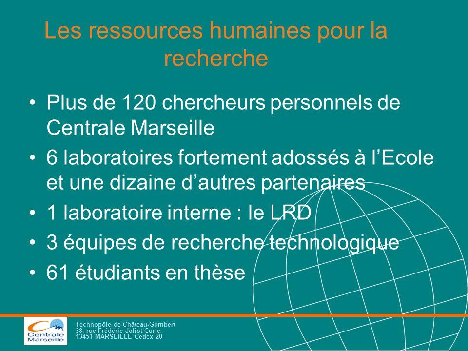 Technopôle de Château-Gombert 38, rue Frédéric Joliot Curie 13451 MARSEILLE Cedex 20 Les ressources humaines pour la recherche Plus de 120 chercheurs